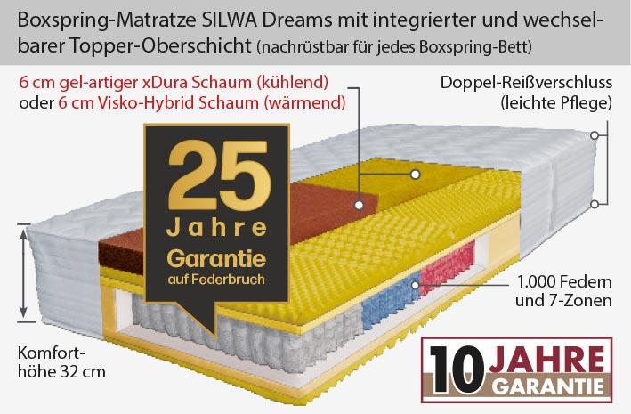 Boxspringmatratze Dreams Federbruch-Garantie